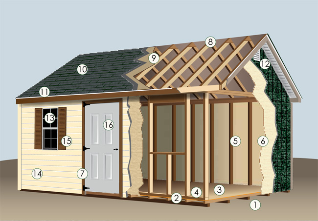 Shed construction video